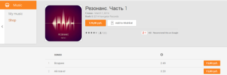 Добавить треки в свою коллекцию Google Music, даже если у вас подписка, не получится.